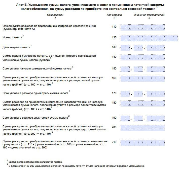 Лист Б заявления на вычет от ИП на ПСН