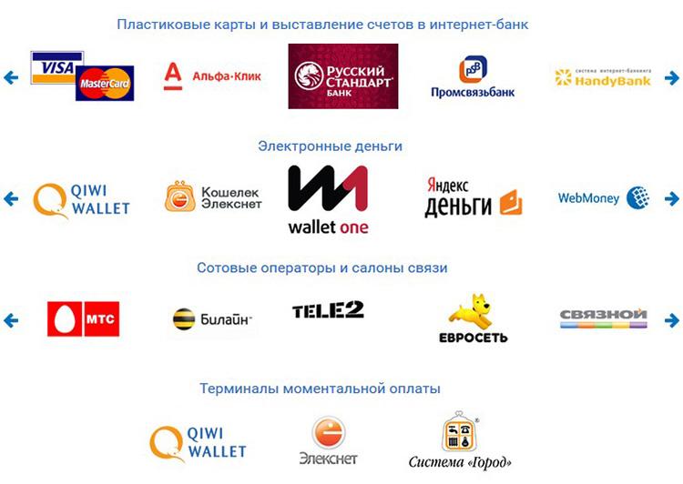 Платежный сервис РОБОКАССА: выбор вариантов оплат для интернет-магазинов