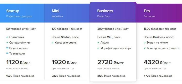 Стоимость подписки на сервис Постер ПОС