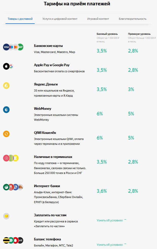 Тарифы Яндекс.Касса