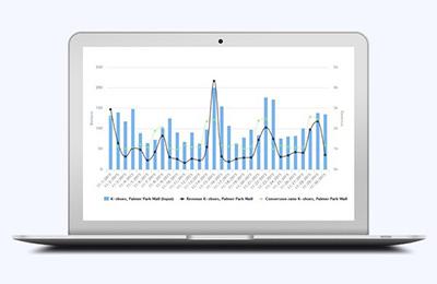 Система подсчета посетителей CountBOX
