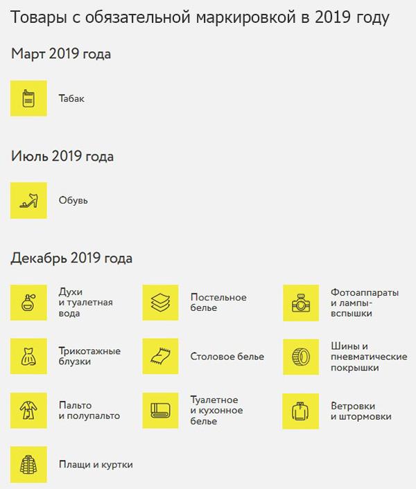 маркировка товаров с 2019 года