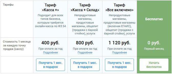 тарифы СУБТОТАЛ