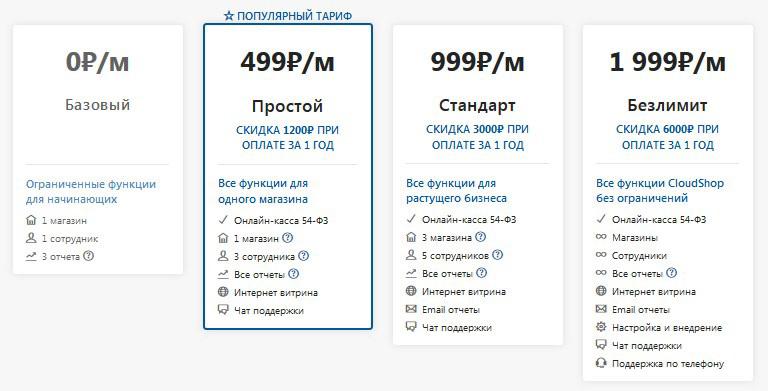 стоимость CloudShop