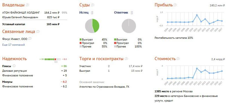 информация о контрагентах в электронной системе СБИС