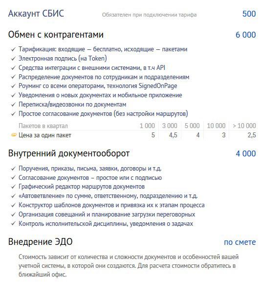 условия СБИС по электронному документообороту