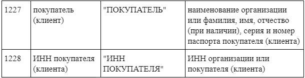 Тег 1227 1228 в чеке онлайн-кассы: «покупатель (клиент)» и «ИНН покупателя (клиента)»