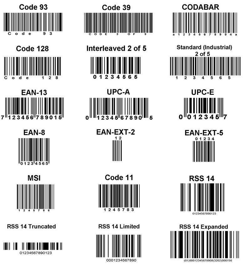 линейный штрих-код: види и типы