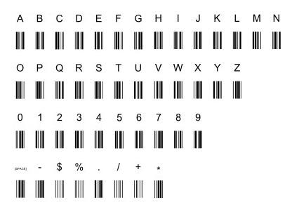 расшифровка штрих-кода по стандарту Code 39