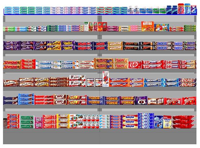 планограмма выкладки товара пример для шоколадных батончиков