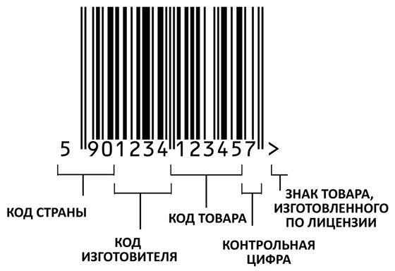 расшифровка линейного штрих-кода товара стандарта EAN-13