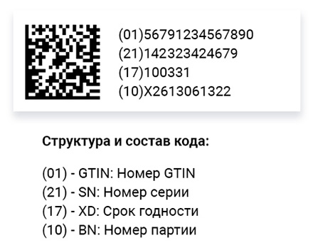 Код маркировки лекарственных средств