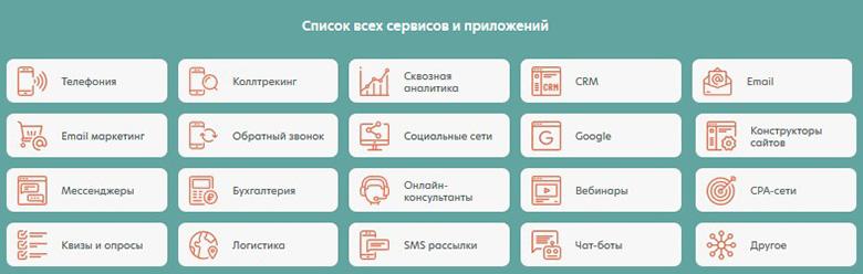 список сервисов, которые можно интегрировать через Альбато