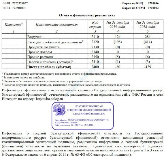 как проверить отчетность организации на сайте налоговой в ГИР БО