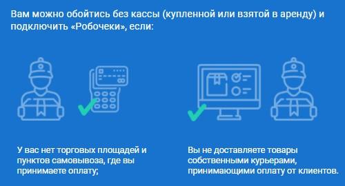 облачная онлайн-касса сервиса Робочеки для приема платежей в интернет-магазине