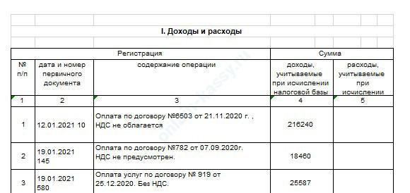 образец заполнения раздела 1 Книги учета доходов и расходов ИП на УСН